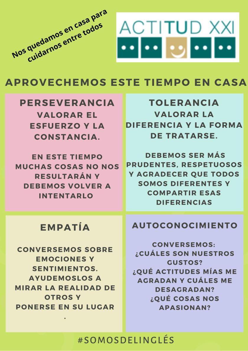 Actitud XXI Cuarentena